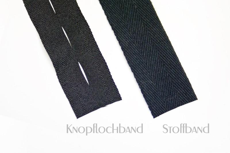 Wählen Sie zwischen Knopflochband und Stoffband aus, passend zu Ihrer Fellkapuze.